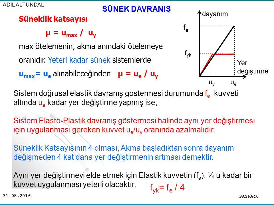 31.05.2016 Süneklik katsayısı μ = u max / u y max ötelemenin, akma anındaki ötelemeye oranıdır.
