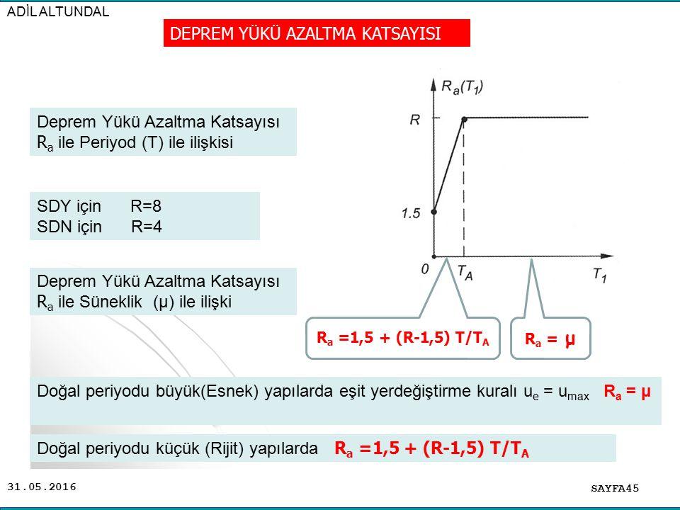 31.05.2016 ADİL ALTUNDAL SAYFA45 DEPREM YÜKÜ AZALTMA KATSAYISI Deprem Yükü Azaltma Katsayısı R a ile Periyod (T) ile ilişkisi SDY için R=8 SDN için R=4 Deprem Yükü Azaltma Katsayısı R a ile Süneklik (μ) ile ilişki Doğal periyodu büyük(Esnek) yapılarda eşit yerdeğiştirme kuralı u e = u max R a = μ Doğal periyodu küçük (Rijit) yapılarda R a =1,5 + (R-1,5) T/T A R a =1,5 + (R-1,5) T/T A R a = μ