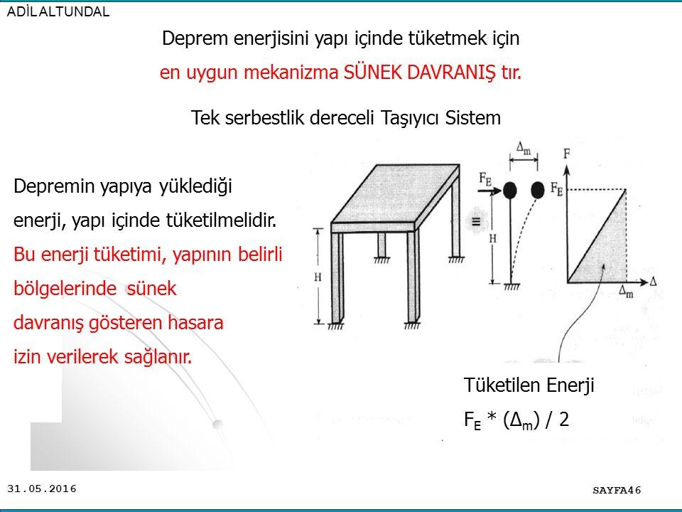 31.05.2016 ADİL ALTUNDAL SAYFA46 Deprem enerjisini yapı içinde tüketmek için en uygun mekanizma SÜNEK DAVRANIŞ tır.