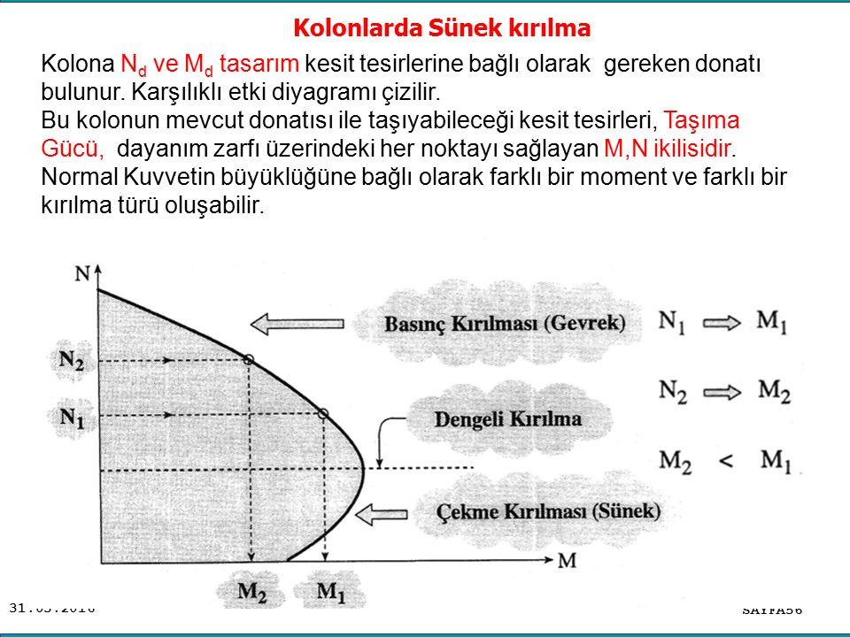 31.05.2016 SAYFA56 Kolonlarda Sünek kırılma Kolona N d ve M d tasarım kesit tesirlerine bağlı olarak gereken donatı bulunur.