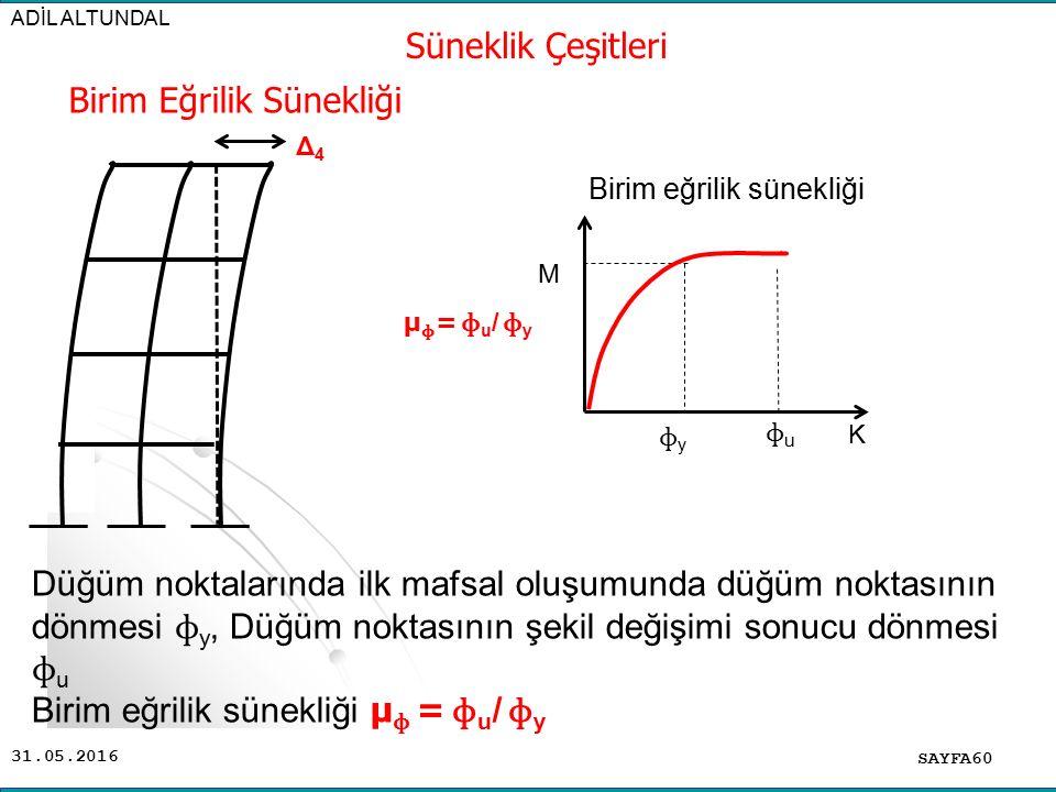 31.05.2016 ADİL ALTUNDAL SAYFA60 Birim Eğrilik Sünekliği Δ4Δ4 Düğüm noktalarında ilk mafsal oluşumunda düğüm noktasının dönmesi ɸ y, Düğüm noktasının şekil değişimi sonucu dönmesi ɸ u Birim eğrilik sünekliği μ ɸ = ɸ u / ɸ y Birim eğrilik sünekliği M ɸyɸy K ɸuɸu μ ɸ = ɸ u / ɸ y Süneklik Çeşitleri