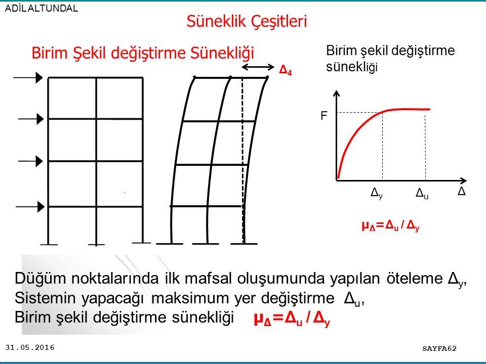 31.05.2016 ADİL ALTUNDAL SAYFA62 Birim Şekil değiştirme Sünekliği μ Δ = Δ u / Δ y Birim şekil değiştirme sünekl iği F ΔyΔy Δ ΔuΔu Δ4Δ4 Düğüm noktalarında ilk mafsal oluşumunda yapılan öteleme Δ y, Sistemin yapacağı maksimum yer değiştirme Δ u, Birim şekil değiştirme sünekliği μ Δ = Δ u / Δ y Süneklik Çeşitleri