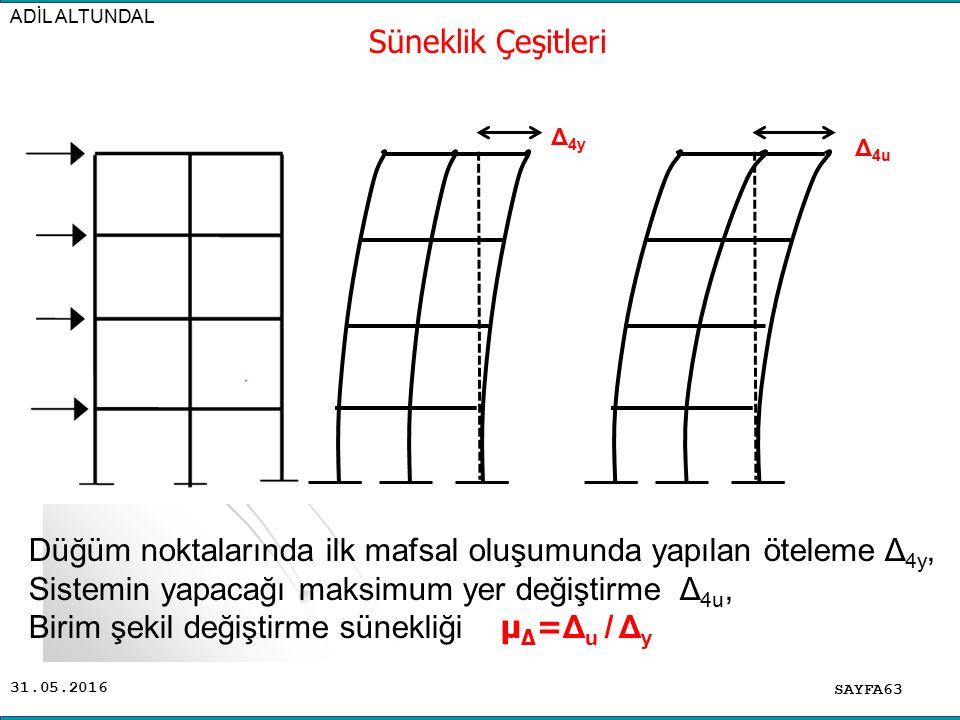 31.05.2016 ADİL ALTUNDAL SAYFA63 Düğüm noktalarında ilk mafsal oluşumunda yapılan öteleme Δ 4y, Sistemin yapacağı maksimum yer değiştirme Δ 4u, Birim şekil değiştirme sünekliği μ Δ = Δ u / Δ y Süneklik Çeşitleri Δ 4y Δ 4u