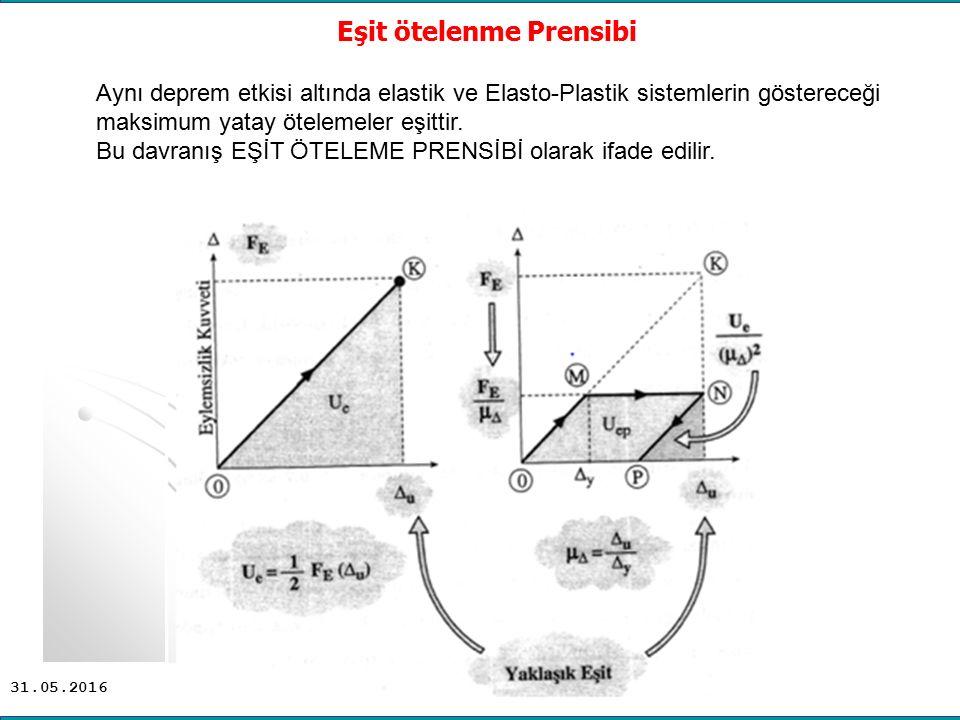 31.05.2016 Eşit ötelenme Prensibi Aynı deprem etkisi altında elastik ve Elasto-Plastik sistemlerin göstereceği maksimum yatay ötelemeler eşittir.