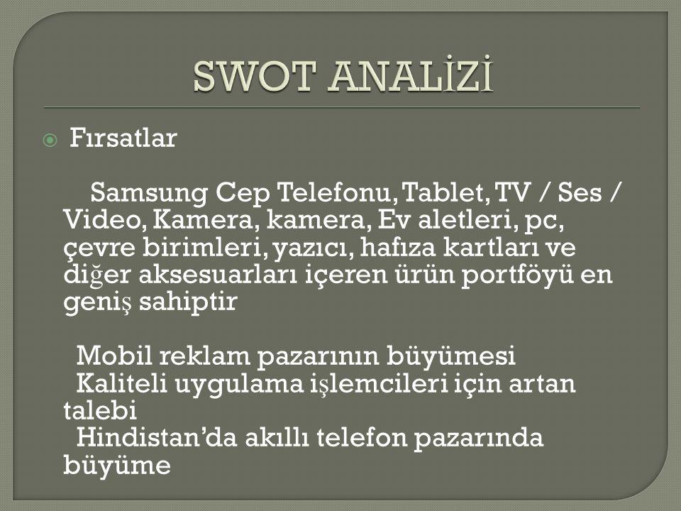  Fırsatlar Samsung Cep Telefonu, Tablet, TV / Ses / Video, Kamera, kamera, Ev aletleri, pc, çevre birimleri, yazıcı, hafıza kartları ve di ğ er akses