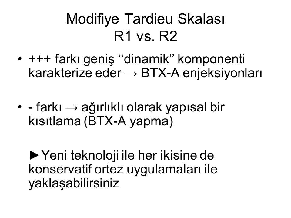 Modifiye Tardieu Skalası R1 vs. R2 +++ farkı geniş ''dinamik'' komponenti karakterize eder → BTX-A enjeksiyonları - farkı → ağırlıklı olarak yapısal b