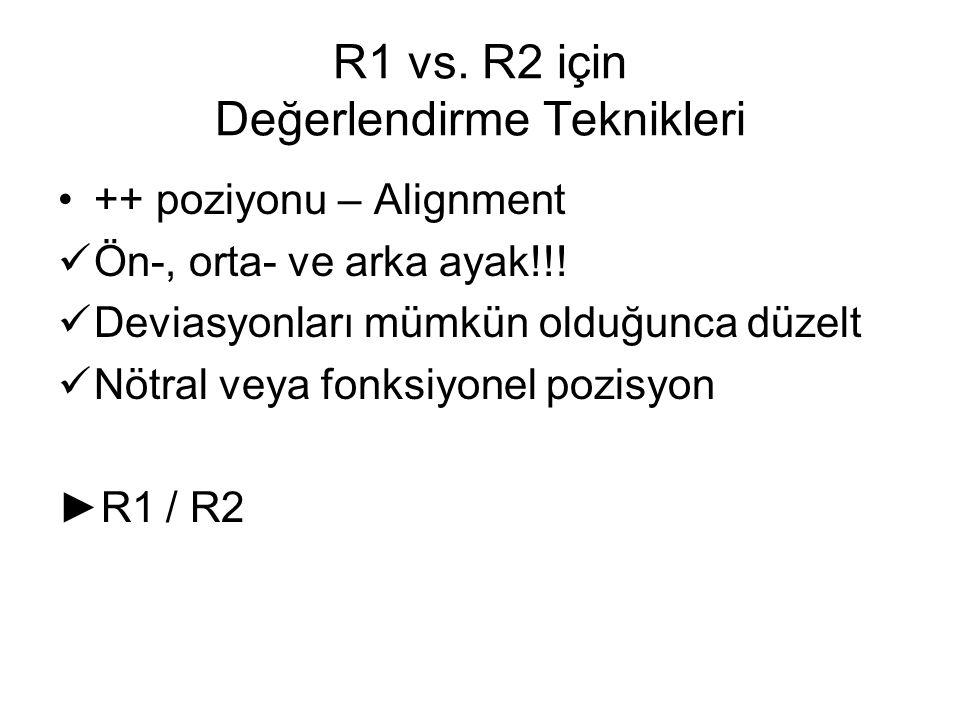 R1 vs. R2 için Değerlendirme Teknikleri ++ poziyonu – Alignment Ön-, orta- ve arka ayak!!! Deviasyonları mümkün olduğunca düzelt Nötral veya fonksiyon