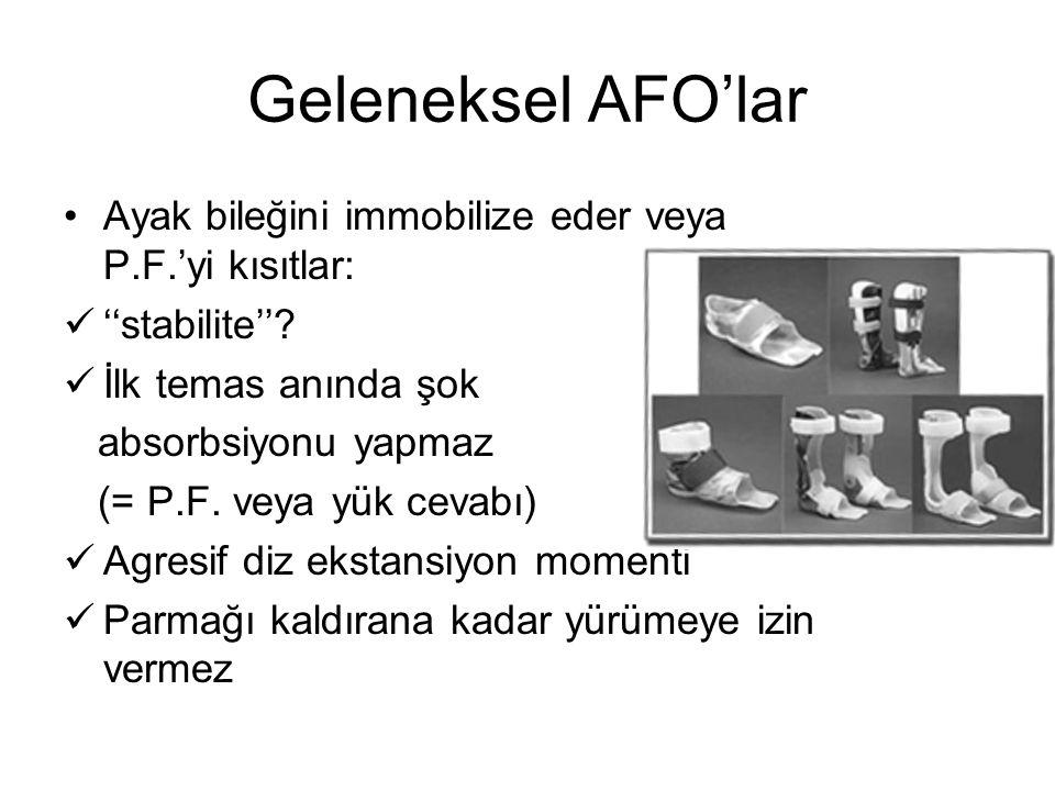 Geleneksel AFO'lar Ayak bileğini immobilize eder veya P.F.'yi kısıtlar: ''stabilite''? İlk temas anında şok absorbsiyonu yapmaz (= P.F. veya yük cevab