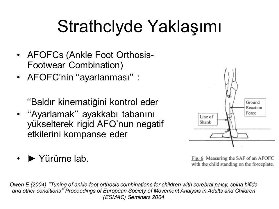 Strathclyde Yaklaşımı AFOFCs (Ankle Foot Orthosis- Footwear Combination) AFOFC'nin ''ayarlanması'' : ''Baldır kinematiğini kontrol eder ''Ayarlamak''