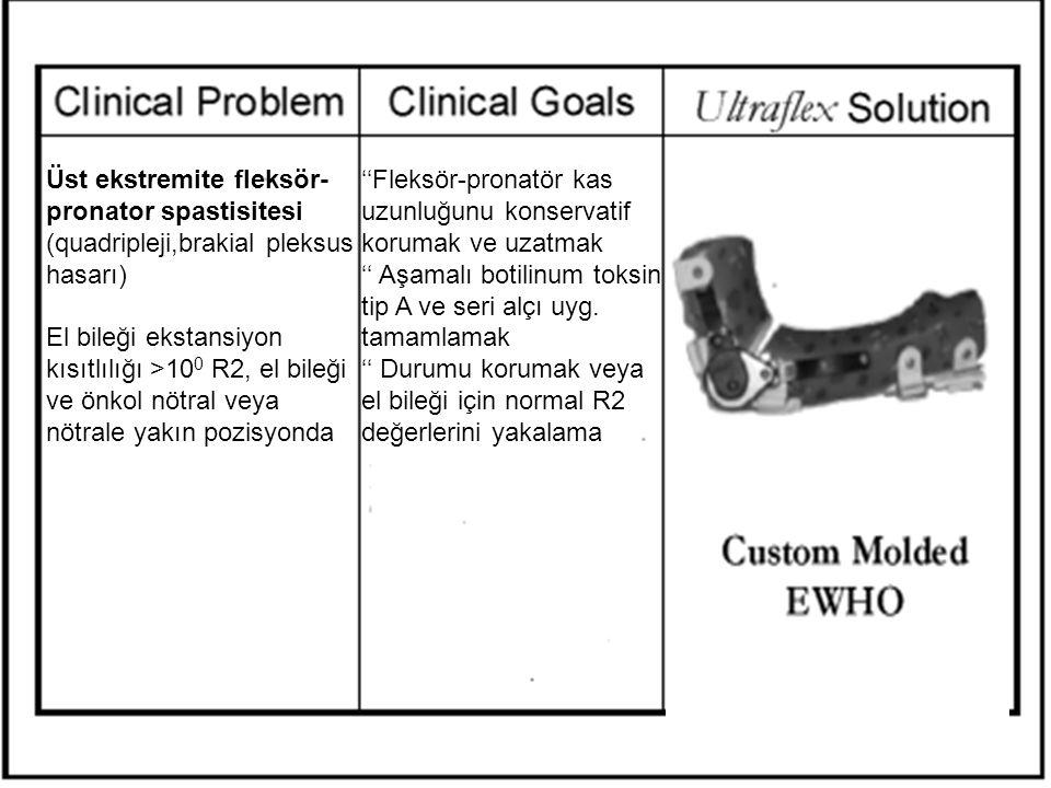 Üst ekstremite fleksör- pronator spastisitesi (quadripleji,brakial pleksus hasarı) El bileği ekstansiyon kısıtlılığı >10 0 R2, el bileği ve önkol nötr