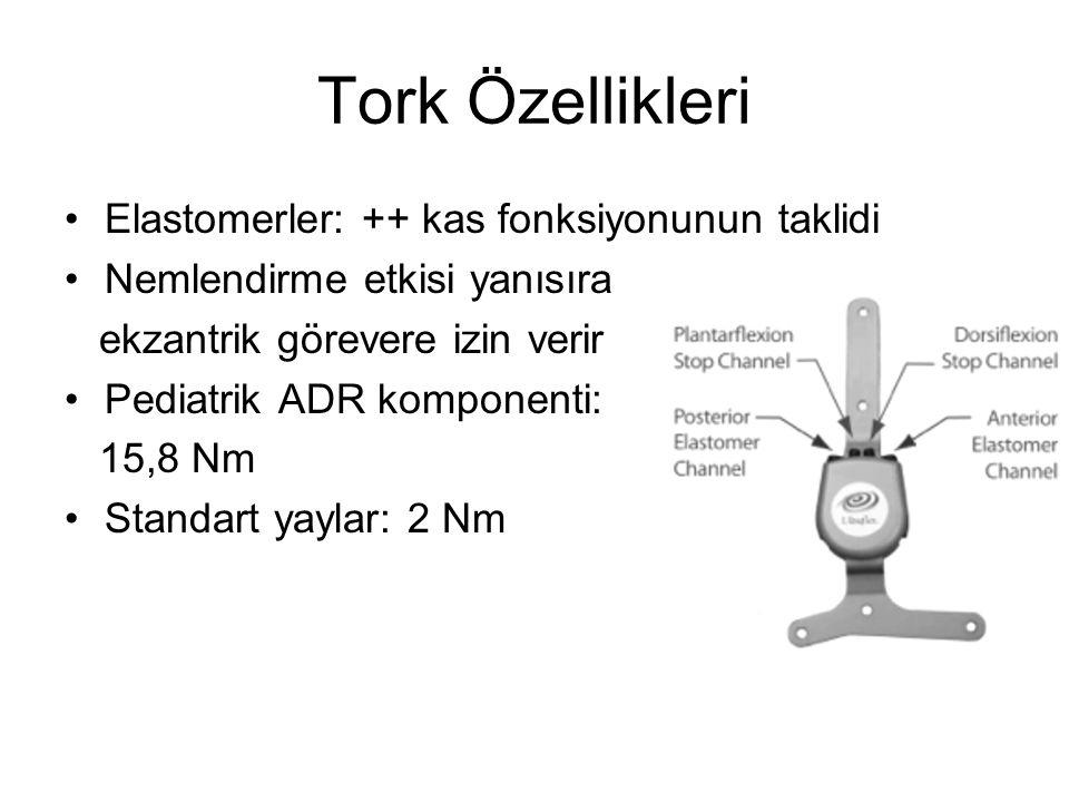 Tork Özellikleri Elastomerler: ++ kas fonksiyonunun taklidi Nemlendirme etkisi yanısıra ekzantrik görevere izin verir Pediatrik ADR komponenti: 15,8 N