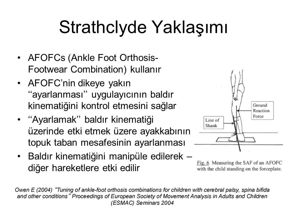 Strathclyde Yaklaşımı AFOFCs (Ankle Foot Orthosis- Footwear Combination) kullanır AFOFC'nin dikeye yakın ''ayarlanması'' uygulayıcının baldır kinemati