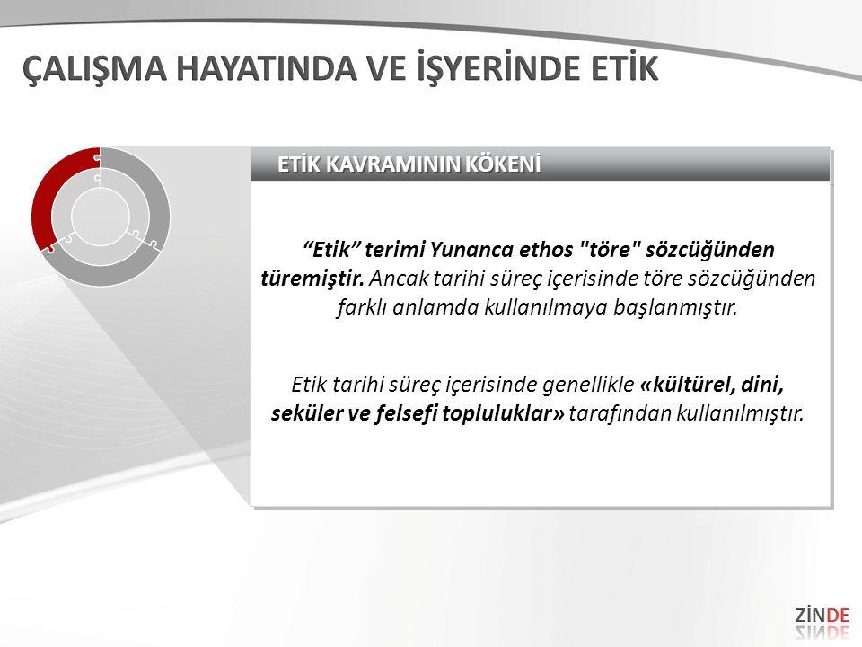 """ETİK KAVRAMININ KÖKENİ """"Etik"""" terimi Yunanca ethos"""
