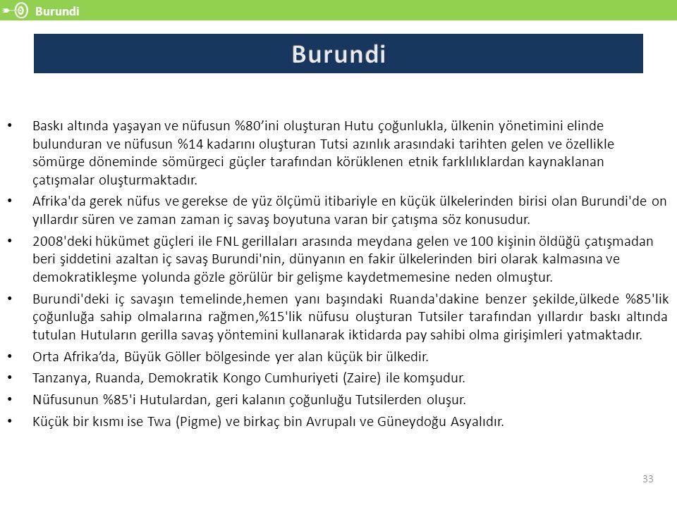 Burundi 33 Baskı altında yaşayan ve nüfusun %80'ini oluşturan Hutu çoğunlukla, ülkenin yönetimini elinde bulunduran ve nüfusun %14 kadarını oluşturan Tutsi azınlık arasındaki tarihten gelen ve özellikle sömürge döneminde sömürgeci güçler tarafından körüklenen etnik farklılıklardan kaynaklanan çatışmalar oluşturmaktadır.