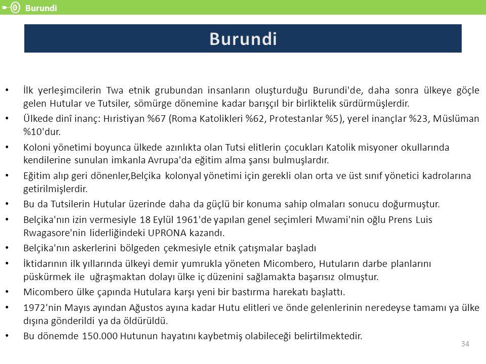 Burundi 34 İlk yerleşimcilerin Twa etnik grubundan insanların oluşturduğu Burundi de, daha sonra ülkeye göçle gelen Hutular ve Tutsiler, sömürge dönemine kadar barışçıl bir birliktelik sürdürmüşlerdir.