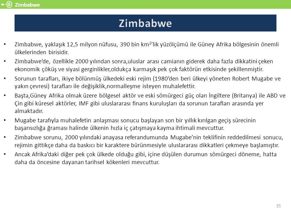 Zimbabwe 35 Zimbabwe, yaklaşık 12,5 milyon nüfusu, 390 bin km 2 'lik yüzölçümü ile Güney Afrika bölgesinin önemli ülkelerinden birisidir.