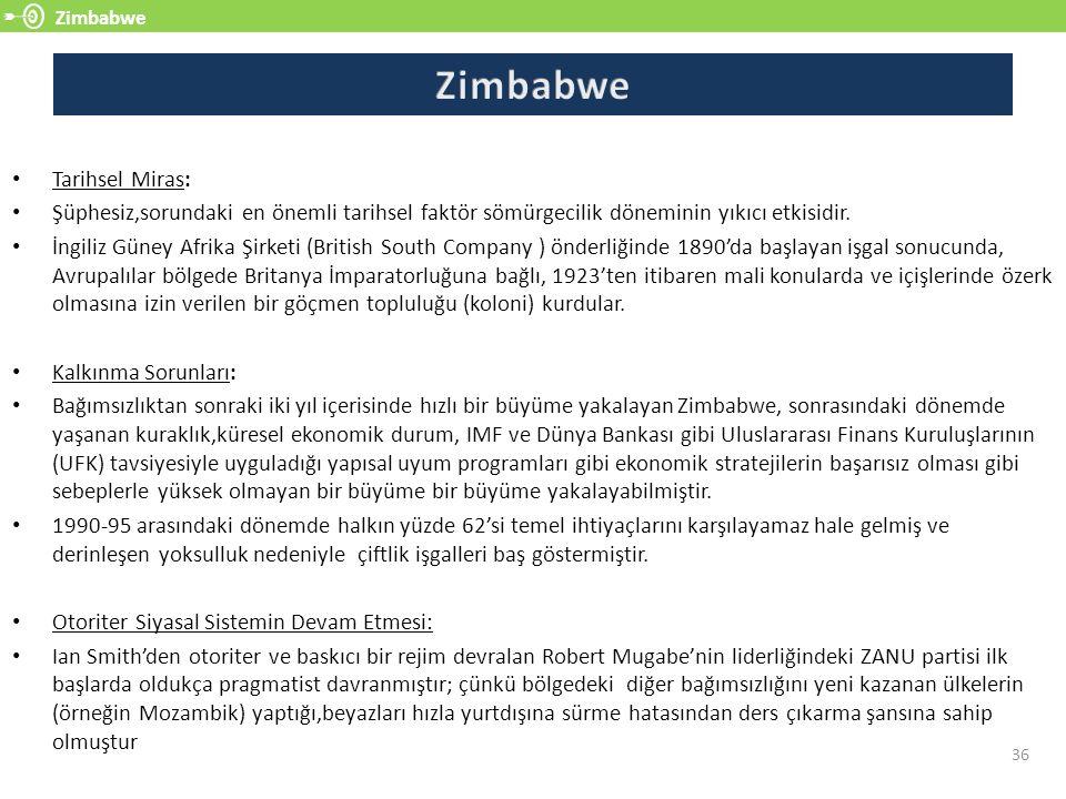 Zimbabwe 36 Tarihsel Miras: Şüphesiz,sorundaki en önemli tarihsel faktör sömürgecilik döneminin yıkıcı etkisidir.