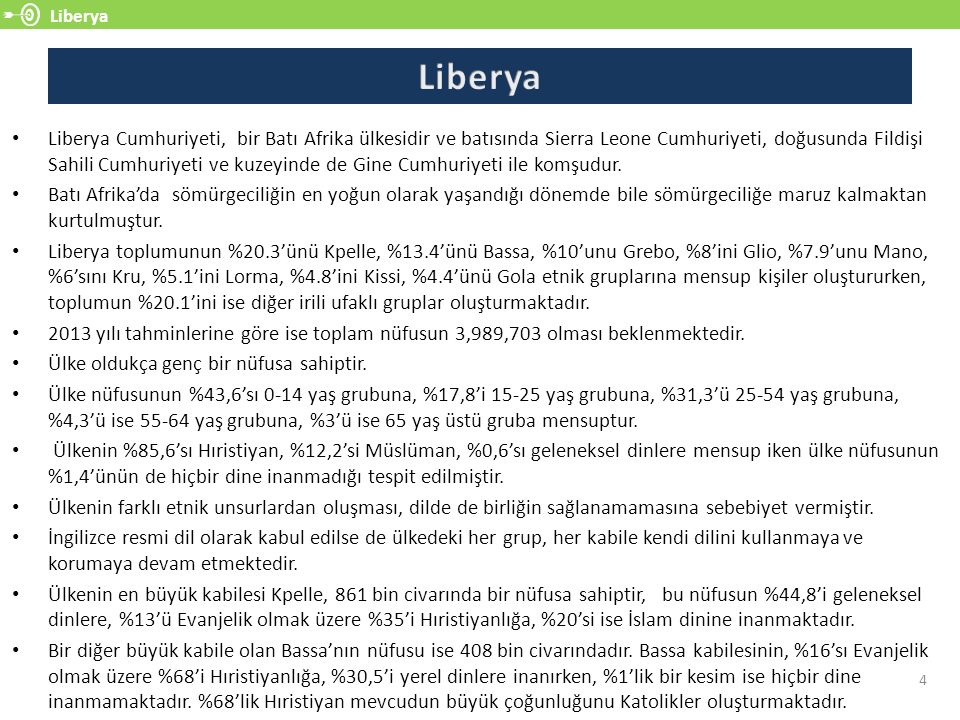 Liberya 4 Liberya Cumhuriyeti, bir Batı Afrika ülkesidir ve batısında Sierra Leone Cumhuriyeti, doğusunda Fildişi Sahili Cumhuriyeti ve kuzeyinde de Gine Cumhuriyeti ile komşudur.