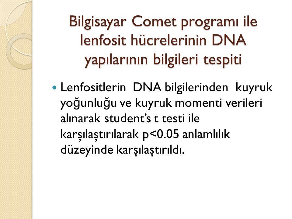 Bilgisayar Comet programı ile lenfosit hücrelerinin DNA yapılarının bilgileri tespiti Lenfositlerin DNA bilgilerinden kuyruk yo ğ unlu ğ u ve kuyruk m