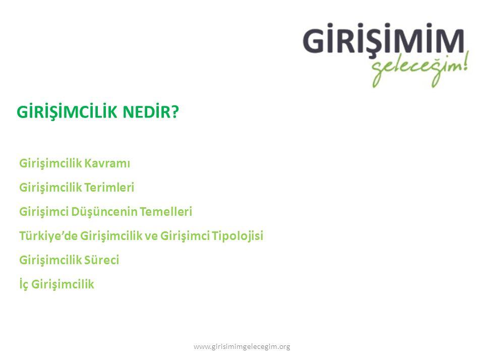 GİRİŞİMCİLİK NEDİR? Girişimcilik Kavramı Girişimcilik Terimleri Girişimci Düşüncenin Temelleri Türkiye'de Girişimcilik ve Girişimci Tipolojisi Girişim