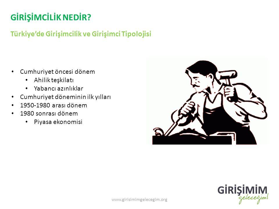 GİRİŞİMCİLİK NEDİR? Türkiye'de Girişimcilik ve Girişimci Tipolojisi www.girisimimgelecegim.org Cumhuriyet öncesi dönem Ahilik teşkilatı Yabancı azınlı