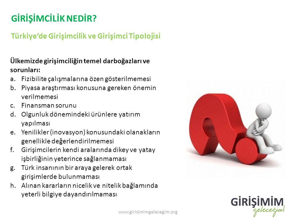 GİRİŞİMCİLİK NEDİR? Türkiye'de Girişimcilik ve Girişimci Tipolojisi www.girisimimgelecegim.org Ülkemizde girişimciliğin temel darboğazları ve sorunlar