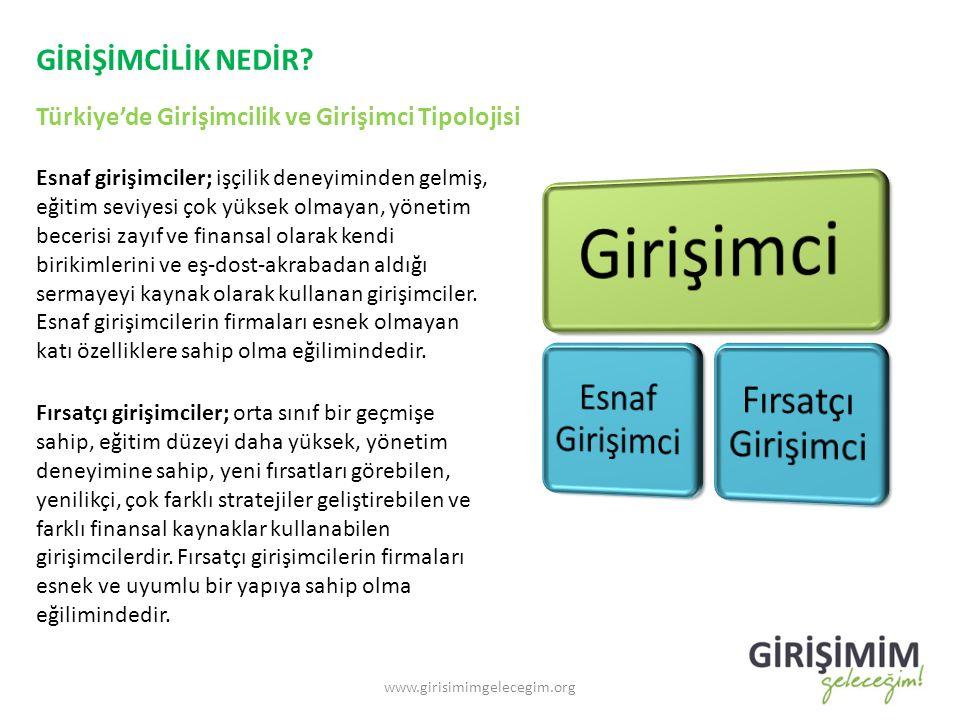 GİRİŞİMCİLİK NEDİR? Türkiye'de Girişimcilik ve Girişimci Tipolojisi www.girisimimgelecegim.org Esnaf girişimciler; işçilik deneyiminden gelmiş, eğitim