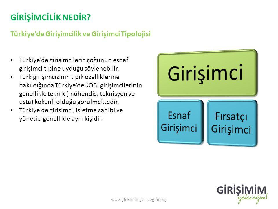 GİRİŞİMCİLİK NEDİR? Türkiye'de Girişimcilik ve Girişimci Tipolojisi www.girisimimgelecegim.org Türkiye'de girişimcilerin çoğunun esnaf girişimci tipin