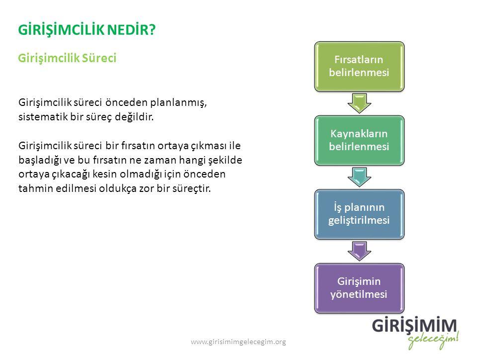 GİRİŞİMCİLİK NEDİR? Girişimcilik Süreci www.girisimimgelecegim.org Girişimcilik süreci önceden planlanmış, sistematik bir süreç değildir. Girişimcilik