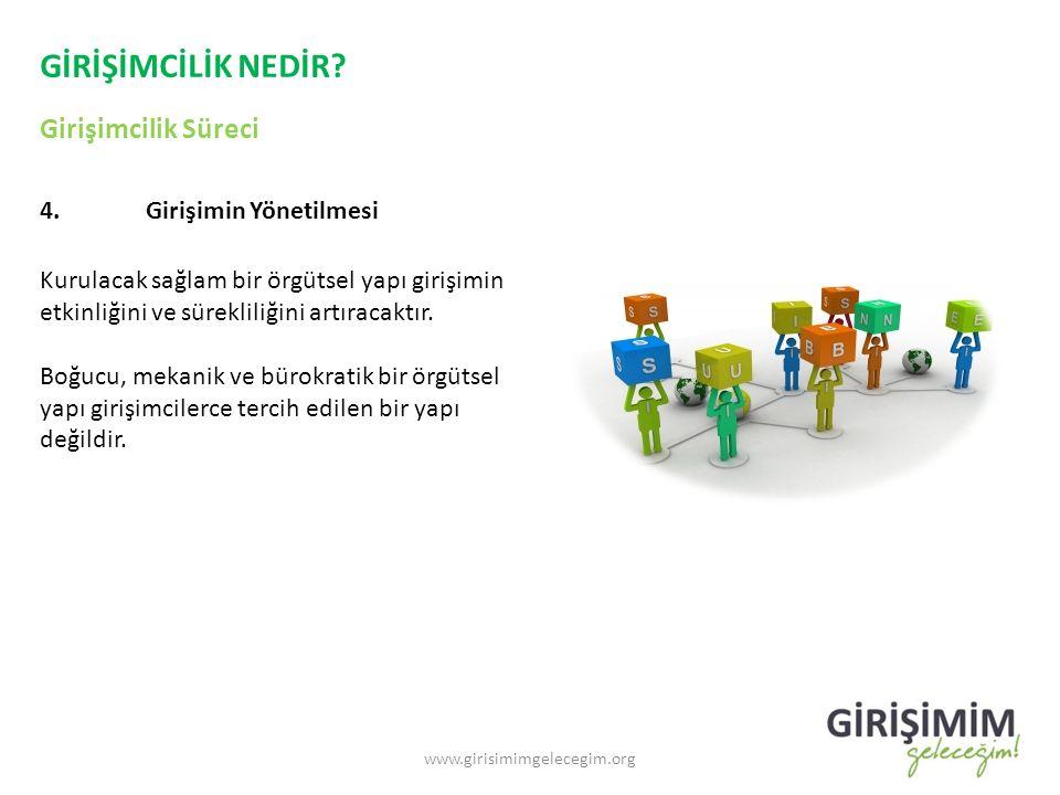 GİRİŞİMCİLİK NEDİR? Girişimcilik Süreci www.girisimimgelecegim.org 4.Girişimin Yönetilmesi Kurulacak sağlam bir örgütsel yapı girişimin etkinliğini ve