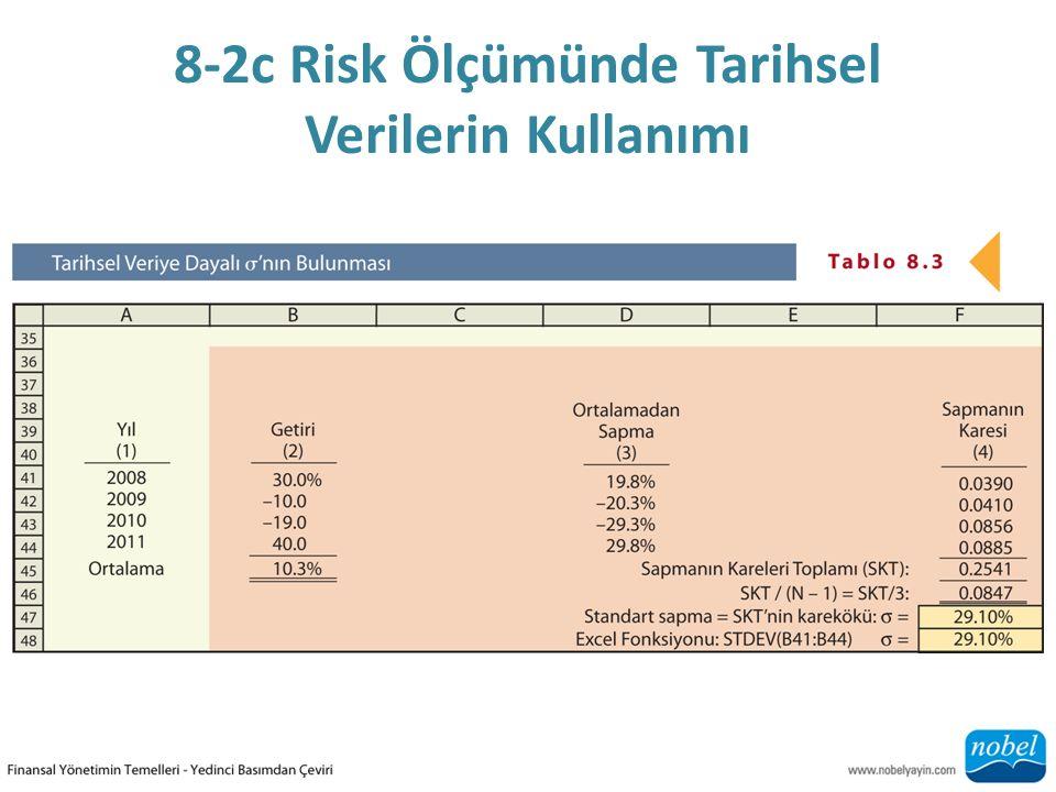 8-2c Risk Ölçümünde Tarihsel Verilerin Kullanımı