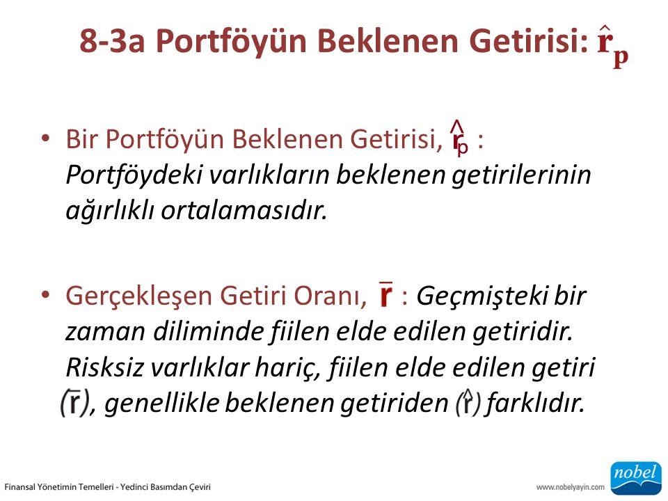 8-3a Portföyün Beklenen Getirisi: Bir Portföyün Beklenen Getirisi, : Portföydeki varlıkların beklenen getirilerinin ağırlıklı ortalamasıdır.