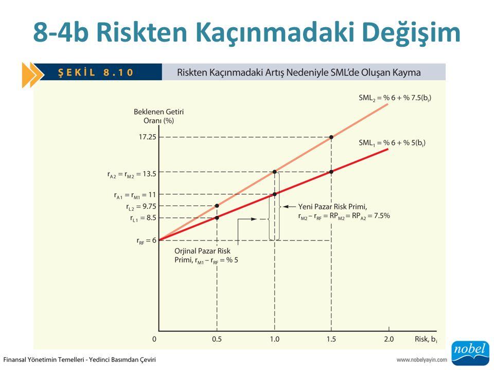 8-4b Riskten Kaçınmadaki Değişim