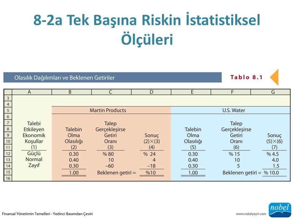 8-2a Tek Başına Riskin İstatistiksel Ölçüleri