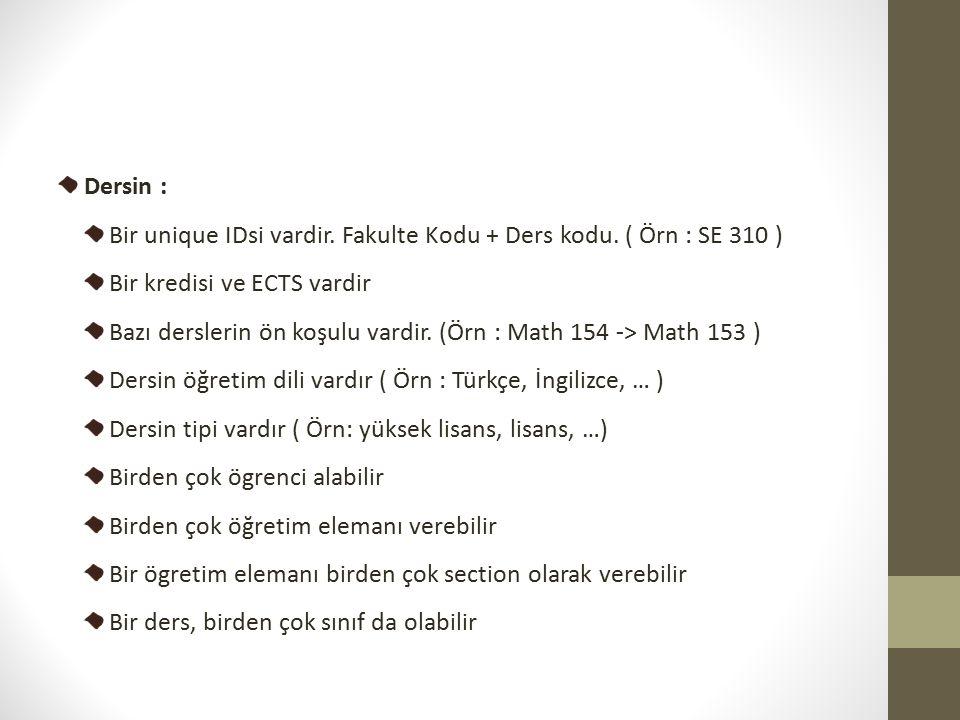 Dersin : Bir unique IDsi vardir. Fakulte Kodu + Ders kodu. ( Örn : SE 310 ) Bir kredisi ve ECTS vardir Bazı derslerin ön koşulu vardir. (Örn : Math 15