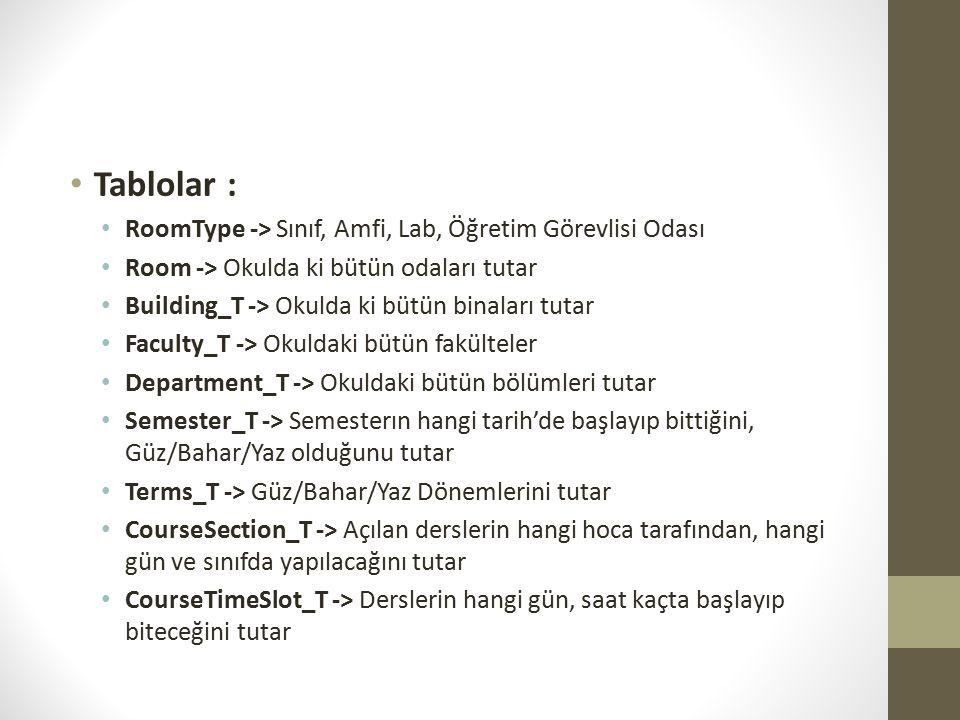 Tablolar : RoomType -> Sınıf, Amfi, Lab, Öğretim Görevlisi Odası Room -> Okulda ki bütün odaları tutar Building_T -> Okulda ki bütün binaları tutar Faculty_T -> Okuldaki bütün fakülteler Department_T -> Okuldaki bütün bölümleri tutar Semester_T -> Semesterın hangi tarih'de başlayıp bittiğini, Güz/Bahar/Yaz olduğunu tutar Terms_T -> Güz/Bahar/Yaz Dönemlerini tutar CourseSection_T -> Açılan derslerin hangi hoca tarafından, hangi gün ve sınıfda yapılacağını tutar CourseTimeSlot_T -> Derslerin hangi gün, saat kaçta başlayıp biteceğini tutar