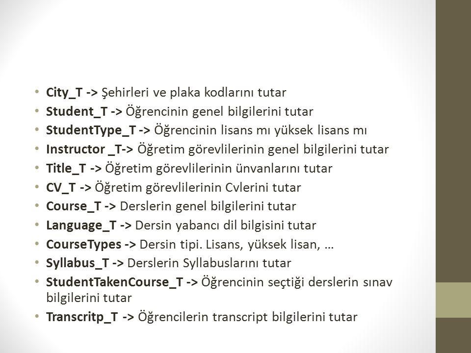 City_T -> Şehirleri ve plaka kodlarını tutar Student_T -> Öğrencinin genel bilgilerini tutar StudentType_T -> Öğrencinin lisans mı yüksek lisans mı In