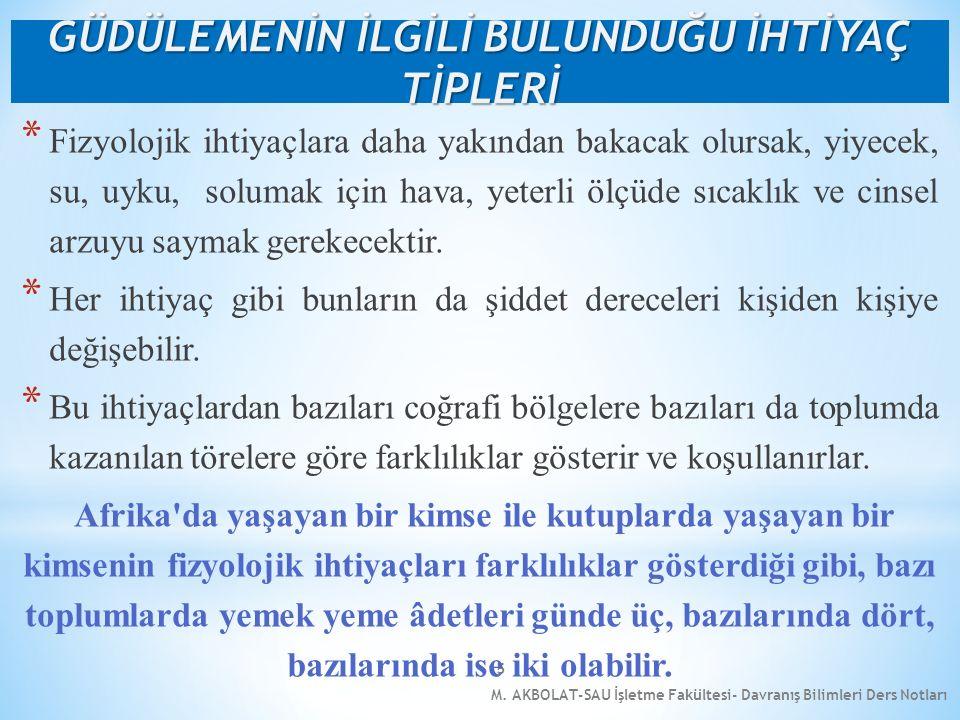 M. AKBOLAT-SAU İşletme Fakültesi- Davranış Bilimleri Ders Notları 15 * Fizyolojik ihtiyaçlara daha yakından bakacak olursak, yiyecek, su, uyku, soluma