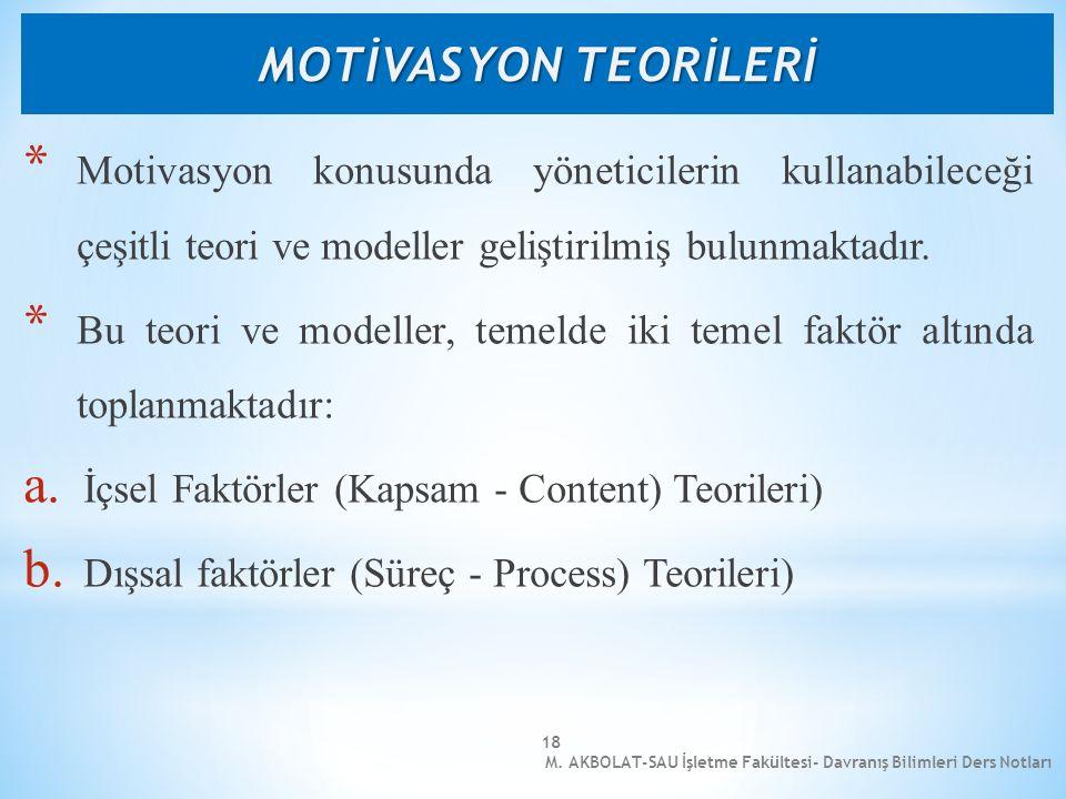 M. AKBOLAT-SAU İşletme Fakültesi- Davranış Bilimleri Ders Notları 18 * Motivasyon konusunda yöneticilerin kullanabileceği çeşitli teori ve modeller ge