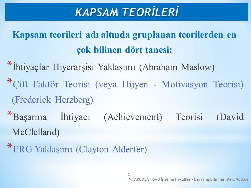 M. AKBOLAT-SAU İşletme Fakültesi- Davranış Bilimleri Ders Notları 21 Kapsam teorileri adı altında gruplanan teorilerden en çok bilinen dört tanesi: *