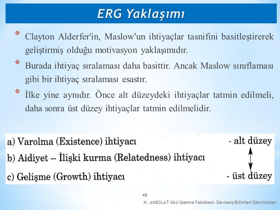 M. AKBOLAT-SAU İşletme Fakültesi- Davranış Bilimleri Ders Notları 48 * Clayton Alderfer'in, Maslow'un ihtiyaçlar tasnifini basitleştirerek geliştirmiş