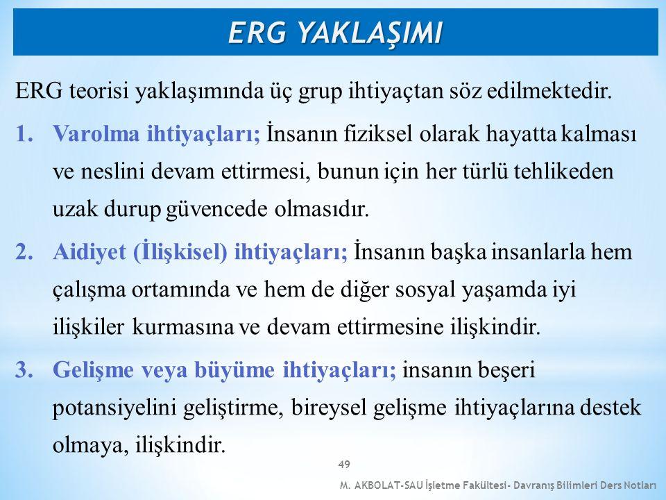 M. AKBOLAT-SAU İşletme Fakültesi- Davranış Bilimleri Ders Notları 49 ERG teorisi yaklaşımında üç grup ihtiyaçtan söz edilmektedir. 1.Varolma ihtiyaçla