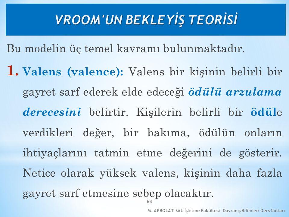 M. AKBOLAT-SAU İşletme Fakültesi- Davranış Bilimleri Ders Notları 63 Bu modelin üç temel kavramı bulunmaktadır. 1. Valens (valence): Valens bir kişini