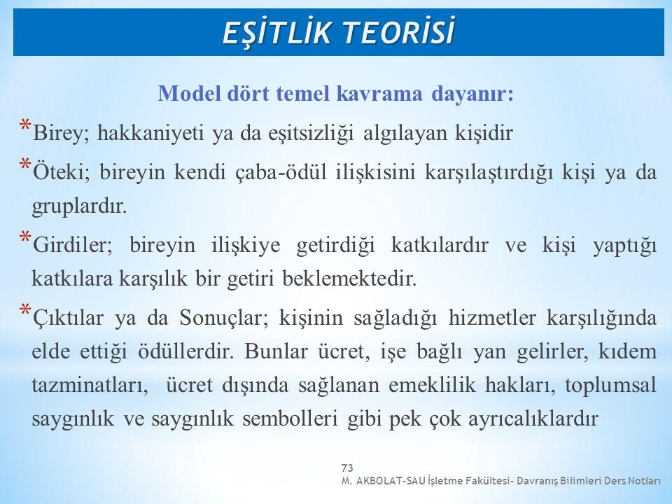 M. AKBOLAT-SAU İşletme Fakültesi- Davranış Bilimleri Ders Notları 73 Model dört temel kavrama dayanır: * Birey; hakkaniyeti ya da eşitsizliği algılaya