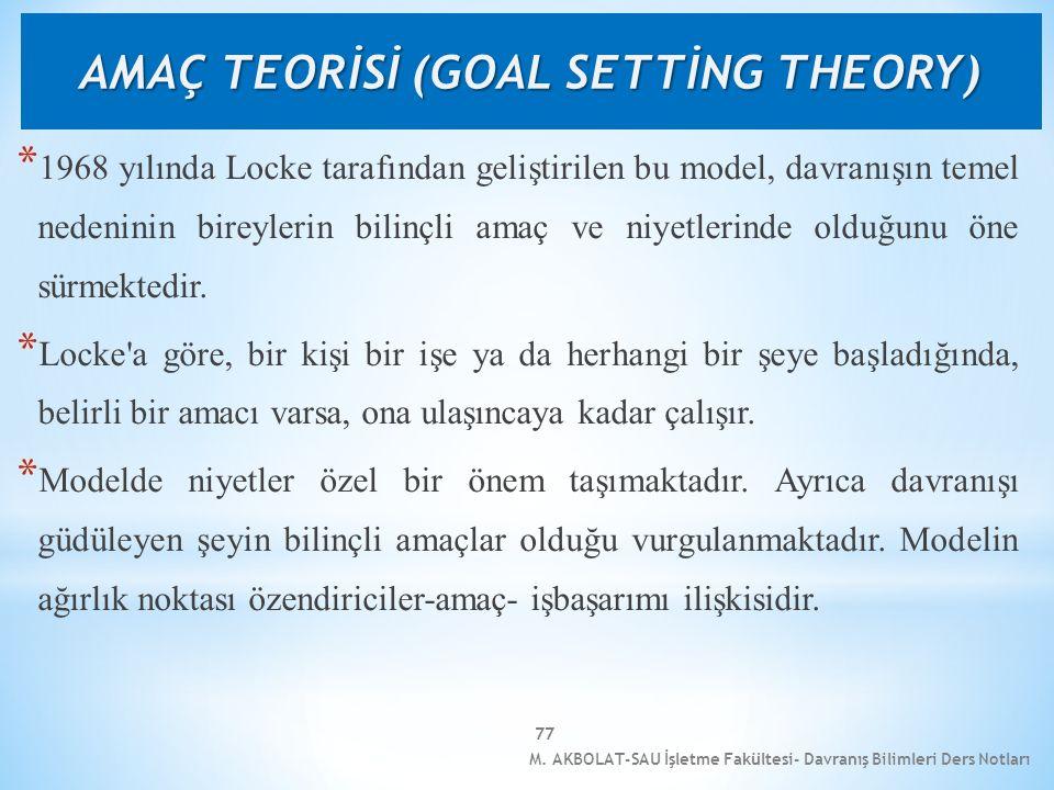 M. AKBOLAT-SAU İşletme Fakültesi- Davranış Bilimleri Ders Notları 77 * 1968 yılında Locke tarafından geliştirilen bu model, davranışın temel nedeninin