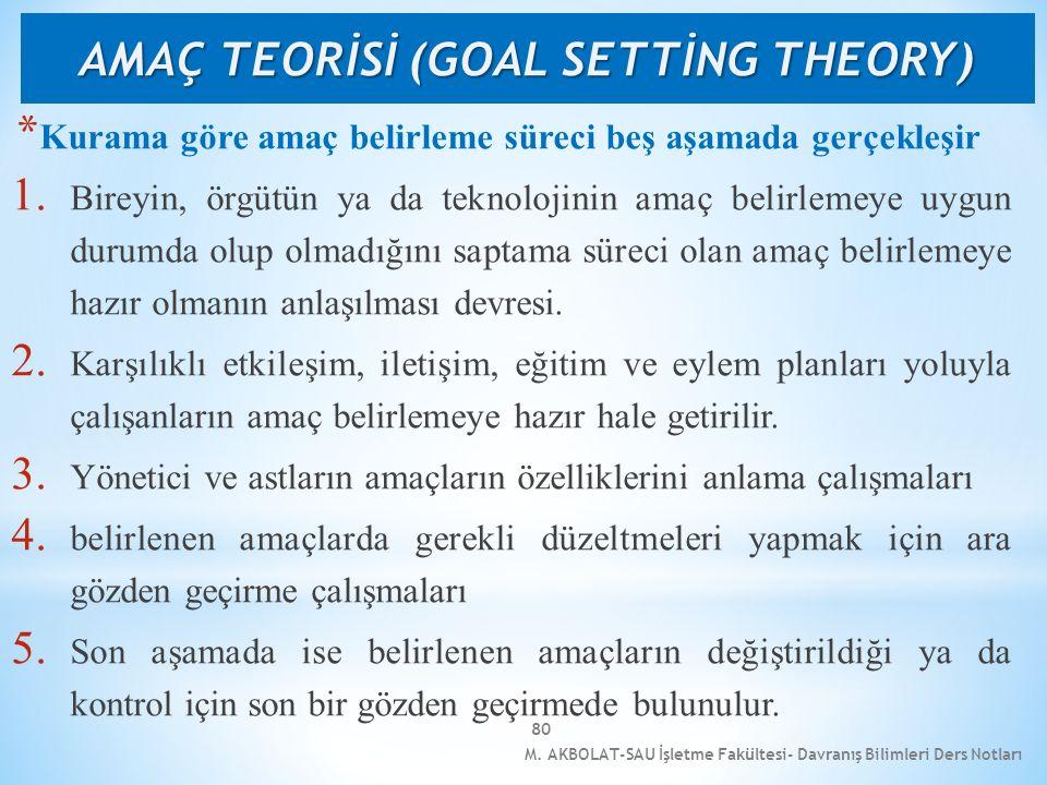 M. AKBOLAT-SAU İşletme Fakültesi- Davranış Bilimleri Ders Notları 80 * Kurama göre amaç belirleme süreci beş aşamada gerçekleşir 1. Bireyin, örgütün y