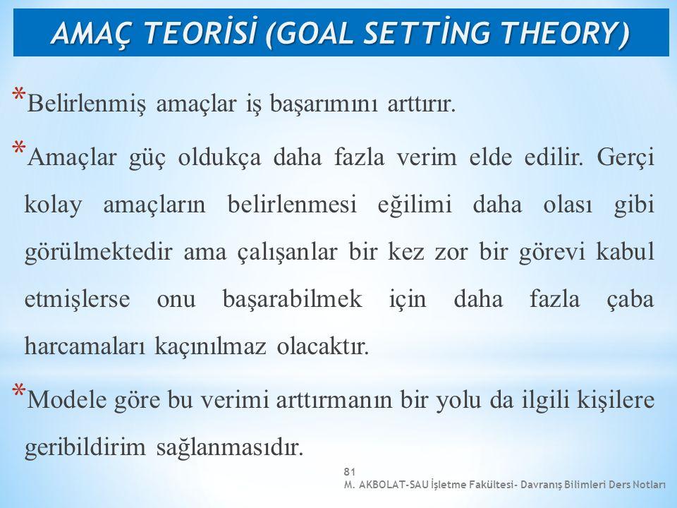 M. AKBOLAT-SAU İşletme Fakültesi- Davranış Bilimleri Ders Notları 81 * Belirlenmiş amaçlar iş başarımını arttırır. * Amaçlar güç oldukça daha fazla ve