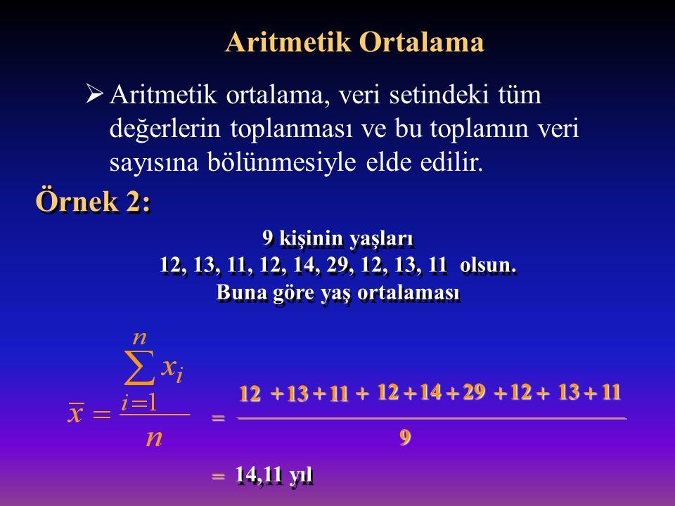 Merkezi Eğilim (Ortalama) Ölçüleri Aritmetik Ortalama Ortanca Tepe Değeri Tepe Değeri Oran Geometrik Ortalama Harmonik Ortalama Konum Ölçüleri Çeyrekl