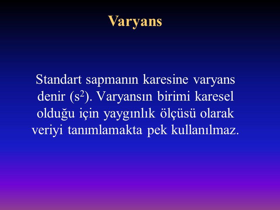 Örnek Dağılım II için Standart Sapma Eşitliğine göre standart sapma hesaplanması 3 7 6 5 6 9 -3 1 0 0 3 1 9 0 0 1 9 20