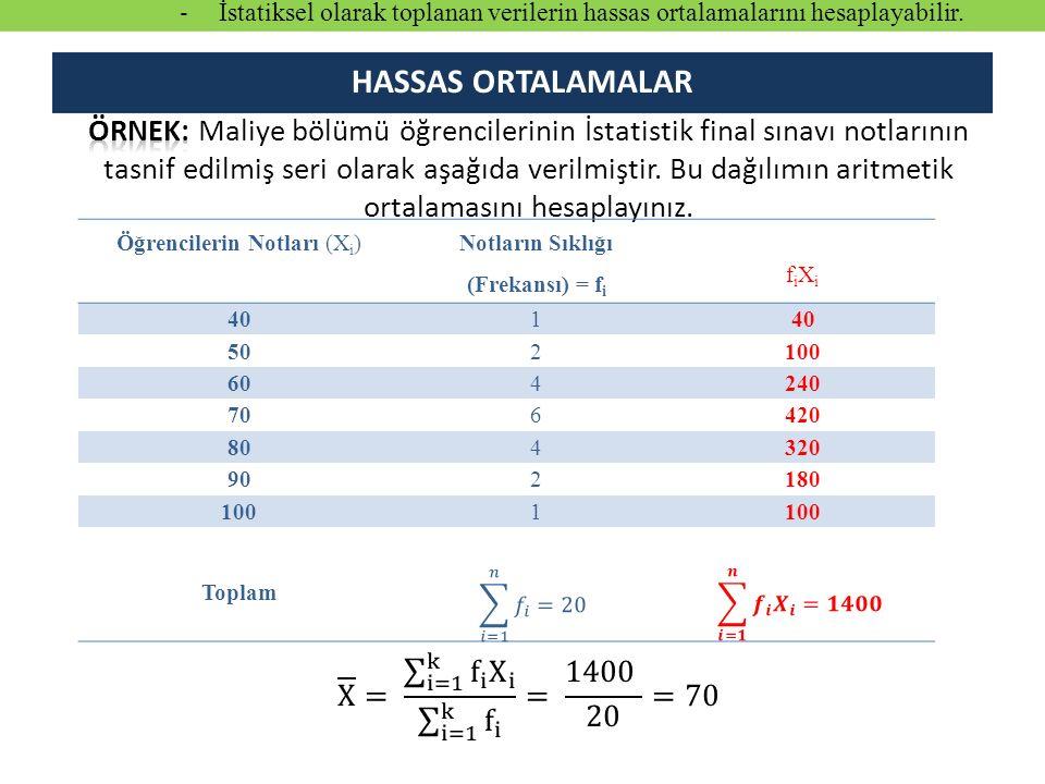 Öğrencilerin Notları (X i ) Notların Sıklığı (Frekansı) = f i fiXi fiXi 401 502100 604240 706420 804320 902180 1001 Toplam HASSAS ORTALAMALAR - İstati